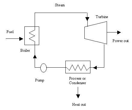 Figure_4-10